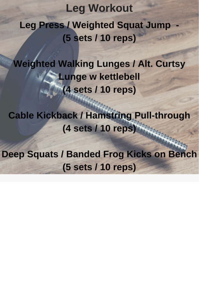 leg workout - Competition Prep Progress by popular New Jersey fitness blogger Fit Mommy in Heels